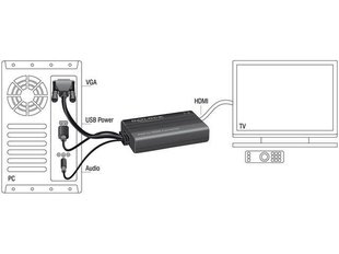 Delock - Adapter VGA(M)+USB(Power)+Jack(Audio)->HDMI(F) hind ja info | Delock - Adapter VGA(M)+USB(Power)+Jack(Audio)->HDMI(F) | kaup24.ee