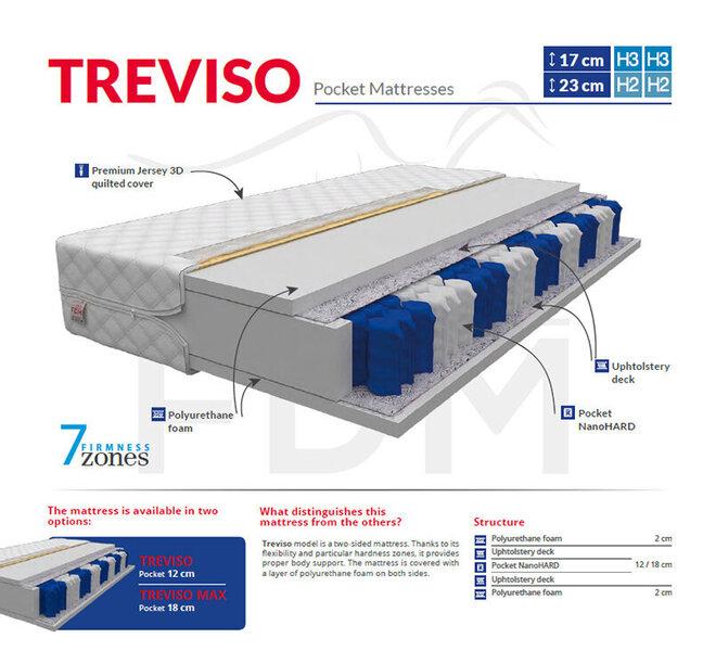 Vedrumadrats Treviso Pocket 200x200 cm hind