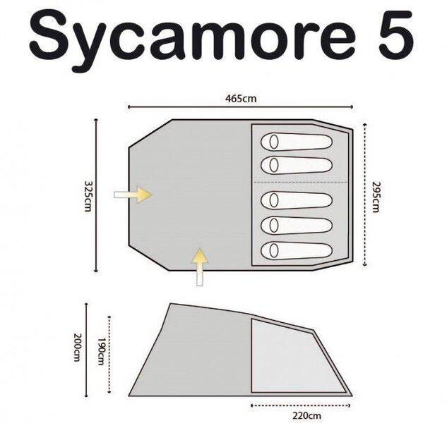 Telk Highlander SYCAMORE 5 